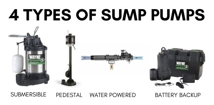 best sump pump